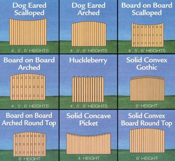 Decorative Privacy Fences - Project Plan 90047